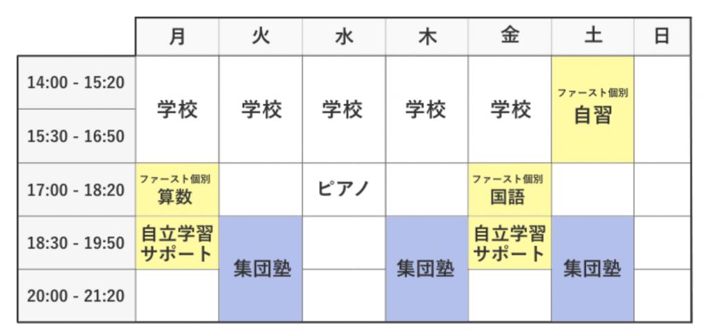 ファースト個別の利用例・週間予定表